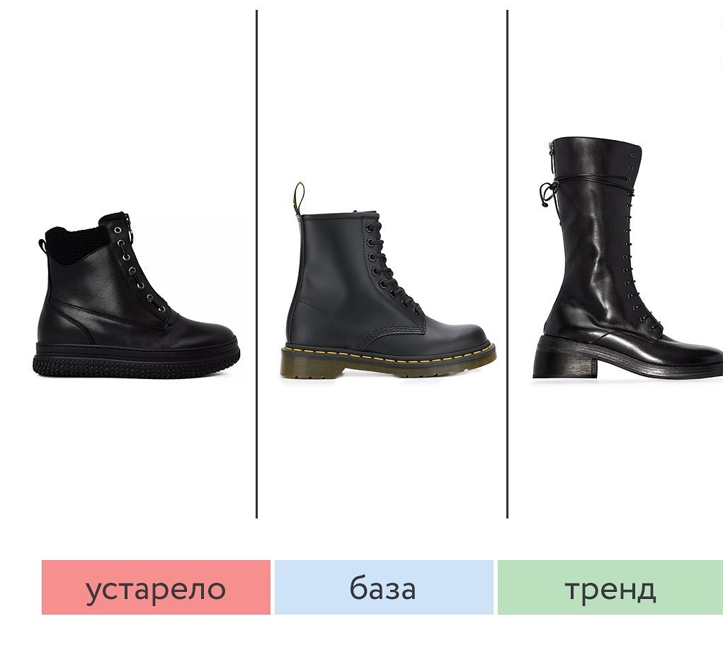 Ботинки 2020 2021